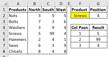 Use INDEX-MATCH to look up a row and return multiple values from it.
