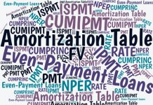 Term loans can have a variety of repayment periods, interest rates, amortizing methods, and so on. Here's how to calculate amortization schedules for the two most common types of amortizing loans.