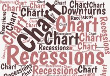When you include recessions and economic downturns in your charts, you can show your company's performance in a much better context. Here's how to set up your Excel charts to display those recessions and downturns.