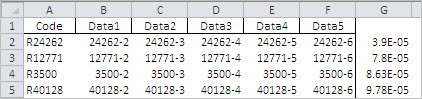 Sorting on the random number in column G arranges the Code data as unsorted.