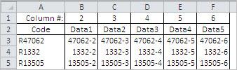 Testing sheet for unsorted VLOOKUPs.