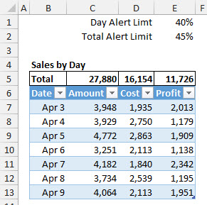 An Excel Table without conditional formatting.