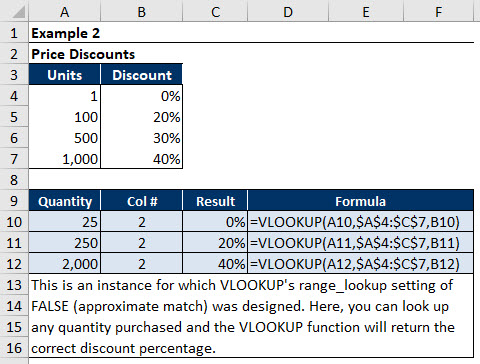 Excel's VLOOKUP function, example 2.