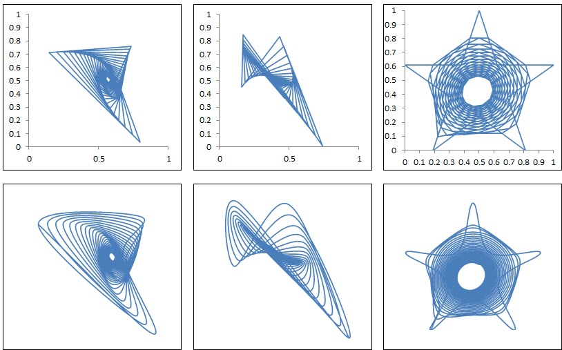 These examples show two random plots and one star, with straight and smoothed lines.