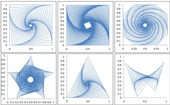 Six XY (Scatter) charts from Excel.