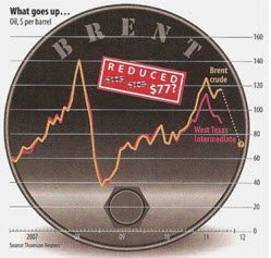 Second example of a bad chart from the Wall Street Journal