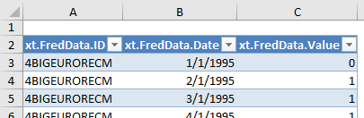 The Excel Table with recession data downloaded from the Federal Reserve Economic Database (FRED).