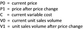 Variables used in the formula to decide whether to raise prices or lower them.