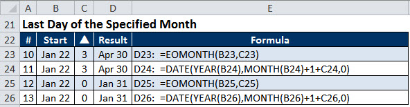 Excel date example