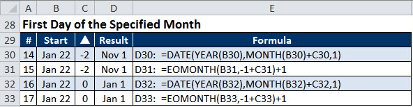 Excel date examples showing the first day of the specified month