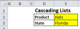 Two cells with cascading dropdown list boxes.