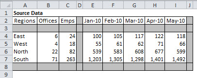 The Excel database that provides the data we'll used to generate the example forecast.