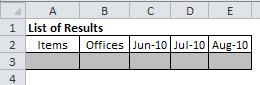 The Results Sheet before the macro runs