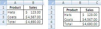 Excel's Linked Picture feature (Camera tool) allows us to position a table in reports while ignoring the row and column settings in the report worksheet.