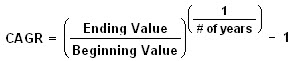 The formula for the compound annual growth rate.