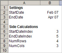The settings in an Excel Control sheet typically are used throughout your workbook.