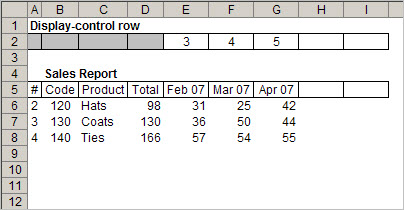 A very simple report that displays the three rows of information from the three rows of data from the database.