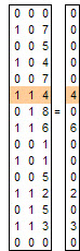Example of how Excel handles the SUMPRODUCT calculation in memory.
