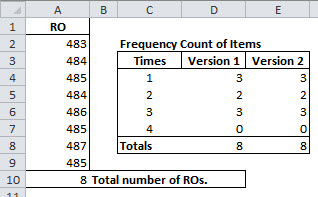 One way to count of the number of occurrences in a list in Excel.