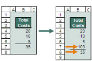 Example of the Lotus 1-2-3 error that caused a large loss.