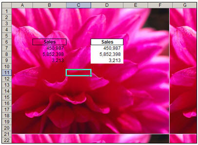 An Excel background image showing a small table on top of it.
