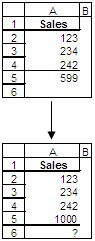 Do you know what the formula will be in the second image?