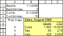 The report that relies on the Excel lookup functions.