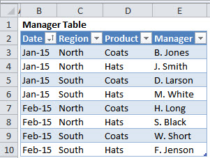 In this Table, how do we set up a lookup formula that returns the name of the manager for a given date, region, and product?