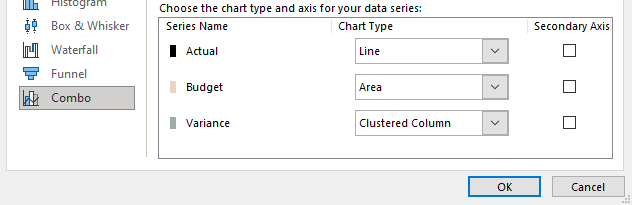 The relevant part of Excel's Change Chart Type dialog, where line, area, and column plots have been selected.