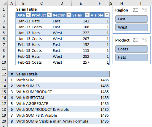 Examples of eight formulas that return totals from a filtered Excel Table.