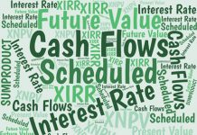 Here's how to set up Future- and Present-Value formulas that allow compounding by using an interest rate and referencing cash flows and their dates.