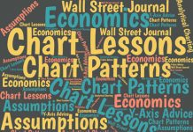 An article in the Wall Street Journal about babies born during the winter months offers some great advice about charts for Excel users in business.