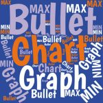 Bullet graphs show the same information that dashboard gauges do, but they're smaller and easier to read. Here's how to create your own bullet graphs in Excel.