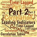 Now that you've calculated your cross correlations—that is, your time-shifted correlations—here's how to chart them professionally.