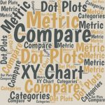 Use these little-known Excel charting tricks in your management reports to compare many categories of your business performance...clearly.