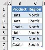 Columns in Tables for which we could set up advanced filters in Excel.
