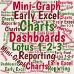 Excel dashboard reports have been around a lot longer than you might think. This dashboard, from 1990, is from a mockup I prepared for a client.