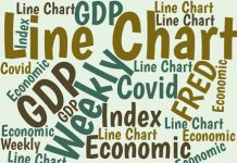 The Weekly Economic Index (WEI) combines ten weekly measures to estimate the growth in the United States' GDP each week. It's the only measure of its kind.