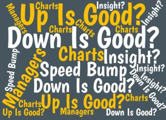 When you include several charts in one report, your managers must THINK about each chart to decide if it shows good news or bad. Here's a fix for that.