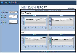 In Lesson 2 you'll create this simple, interactive Excel dashboard report of analytical data.