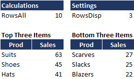 The two sets of sorted tables display the number of rows specified by the RowsDisp setting.