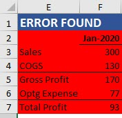 When Excel's Error Summary Table surfaces an error, we use a formula and conditional formatting to make the error obvious.