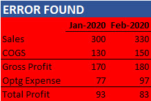 """If an error is found, the Income Statement title changes to """"ERROR FOUND"""" and conditional formatting turns the background of the report a bright red."""
