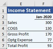 The formulas in this Income Statement use named Account Groups to sum any number of accounts in one formula.