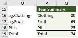 This report relies on a SUMIFS formula to return data for either one account or for an Account Group.