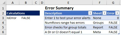 The Error Summary Table summarizes all error tests in the worksheet. And the IsError cell returns TRUE if any error is found.