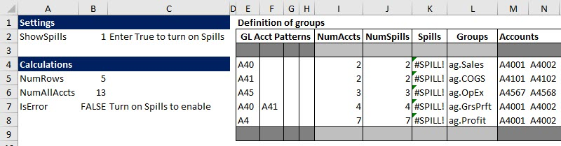The table, calculations, and settings that define the groups of accounts.
