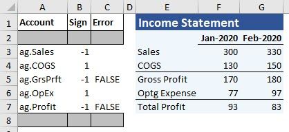 Formulas in each row of the Excel Income Statement reference the name of its group account in column A.