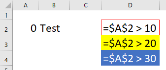 The three conditions to which we'll apply conditional formatting.