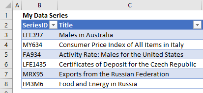 To easiest way to list the name of the country in each line of text is to use the unusual formula to search each line for all possible countries.